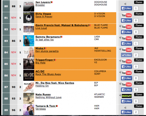 Mieke komt nieuw binnen op nummer 84 in de Ultratip 100