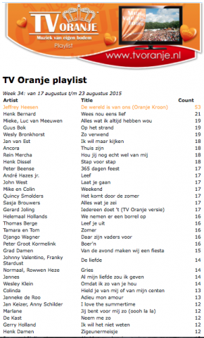 Op nr. 3 in TV ORANJE playlist